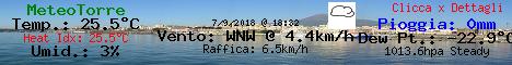 Webcam a Torre Annunziata - Napoli, Italia OFF-LINE